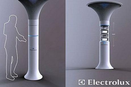 Electrolux Air-Well