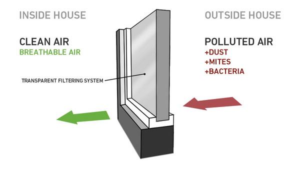 Футуристический очиститель воздуха